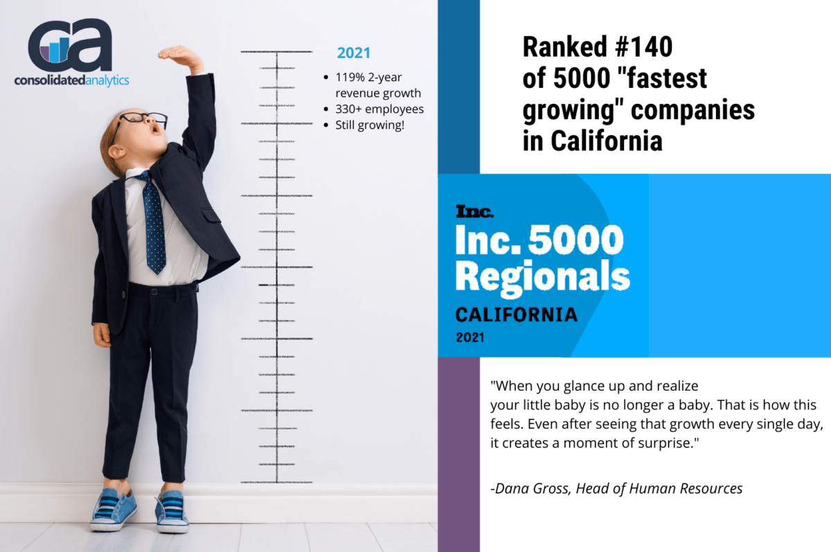 With a Two-Year Revenue Growth of 119% Percent, Consolidated Analytics Ranks No. 140 onInc.Magazine's List ofCalifornia's Fastest-Growing Private Companies.